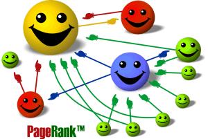 Esquema gráfico del funcionamiento del PageRank de Google