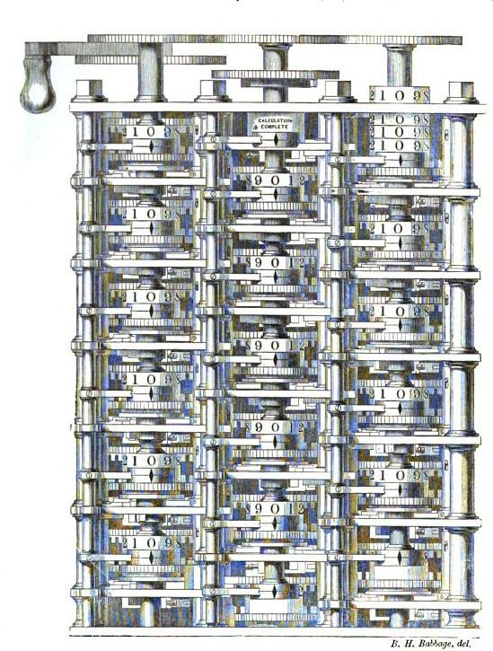 Difference Engine o Máquina diferencial de Charles Babbage en 1833, exhibido en 1862