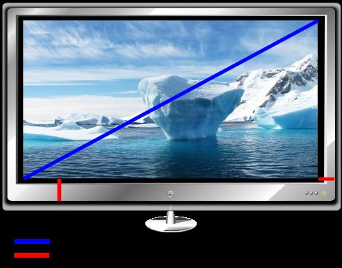 Área útil de monitores y televisores