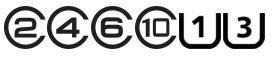 Clases de velocidades de las tarjetas de memoria SD