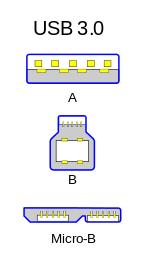 Conectores USB 3