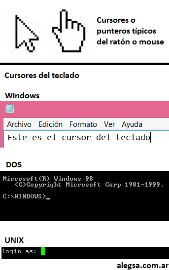 Ejemplo de cursores en computación