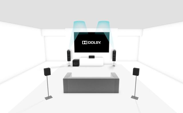 Dolby Atmos en 5.1.2