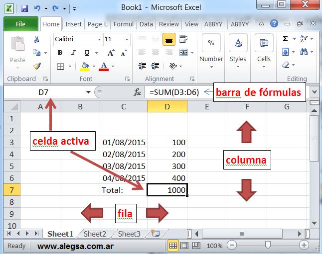 Elementos de Excel: celda activa, aquella que est� abierta para su manipulaci�n