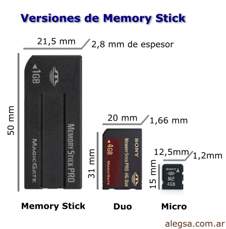 Memory Stick comparaciones: Duo, Mini