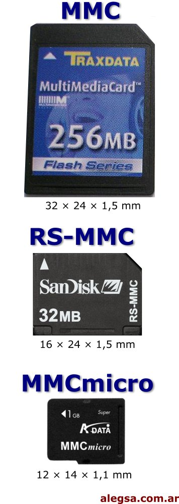 >Multimedia Card (MMC), Reduced Size Multimedia Card (RS-MMC), MMCmicro Card (MMCmicro)