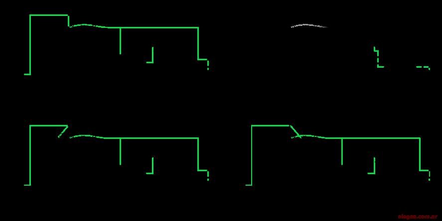 UPS line-interactive: la línea verde ilustra el flujo de energía eléctrica. La protección típica: 5 a 30 minutos. Suelen tener capacidad de expansión para varias horas más.