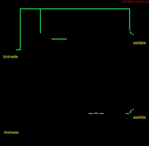 UPS de tipo Offline/Standby: la línea verde ilustra el flujo de energía eléctrica. Protección usual: hasta 20 minutos. Usualmente no dispone de posibilidad de incremento de su capacidad.