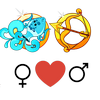 Любовь    совместимость Водолей женщина и стрелец мужчина