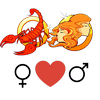 Compatibilidade    amorosa Escorpião mulher e Gémeos homem